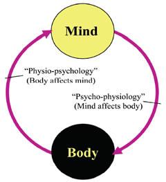 How physical activity effects mental health photo 3